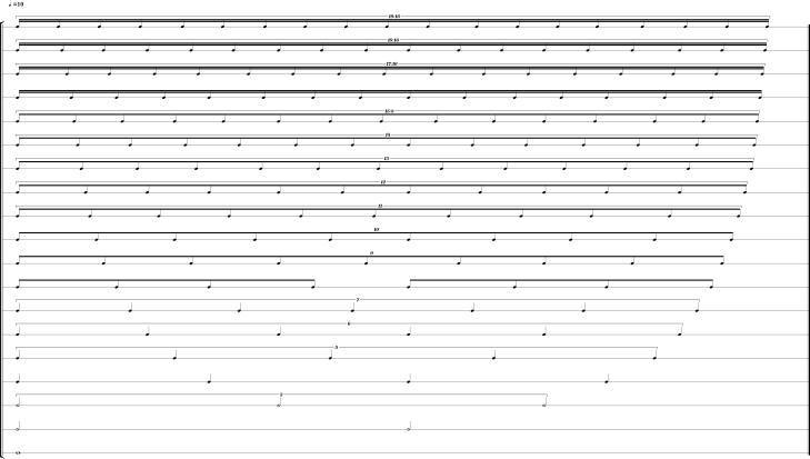 Harmonic Series Rhythm